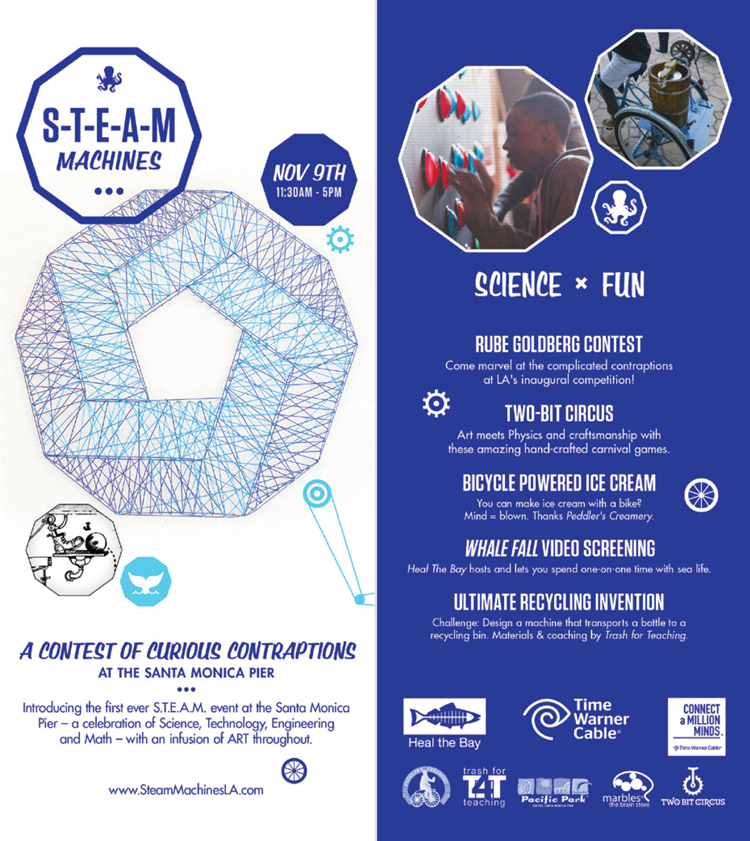 S.T.E.A.M Science, Technology, Engineering, Art and Math