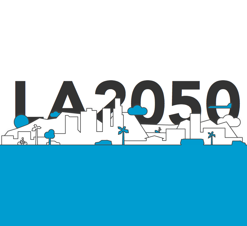 LA2050 #LA200 environment santa monica los angeles california twitter